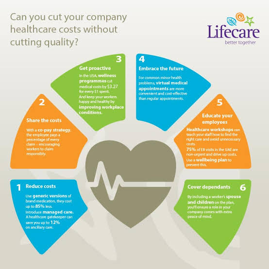 Can you cut your company healthcare costs without cutting quality